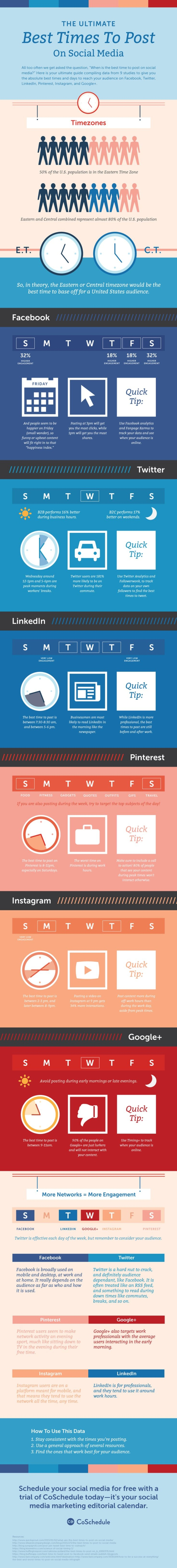 what-10-studies-say-about-the-best-times-to-post-on-social-media